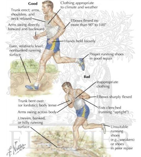 Articulațiile de pe picioare doare după alergare, boala gastro-intestinală provoacă artroză