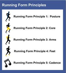 Running Form Principles