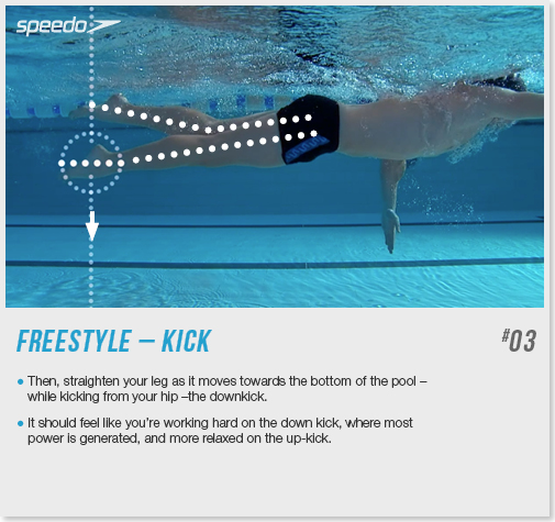 SpeedoFit_Technique_Freestyle-Kick-3